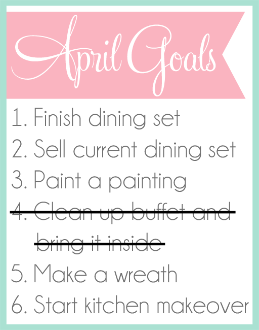 April 2013 Home Goal Results