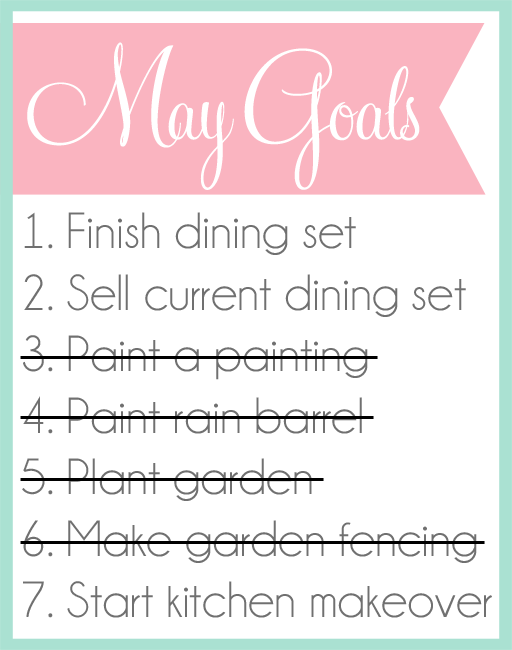 may 2013 completed home goal list